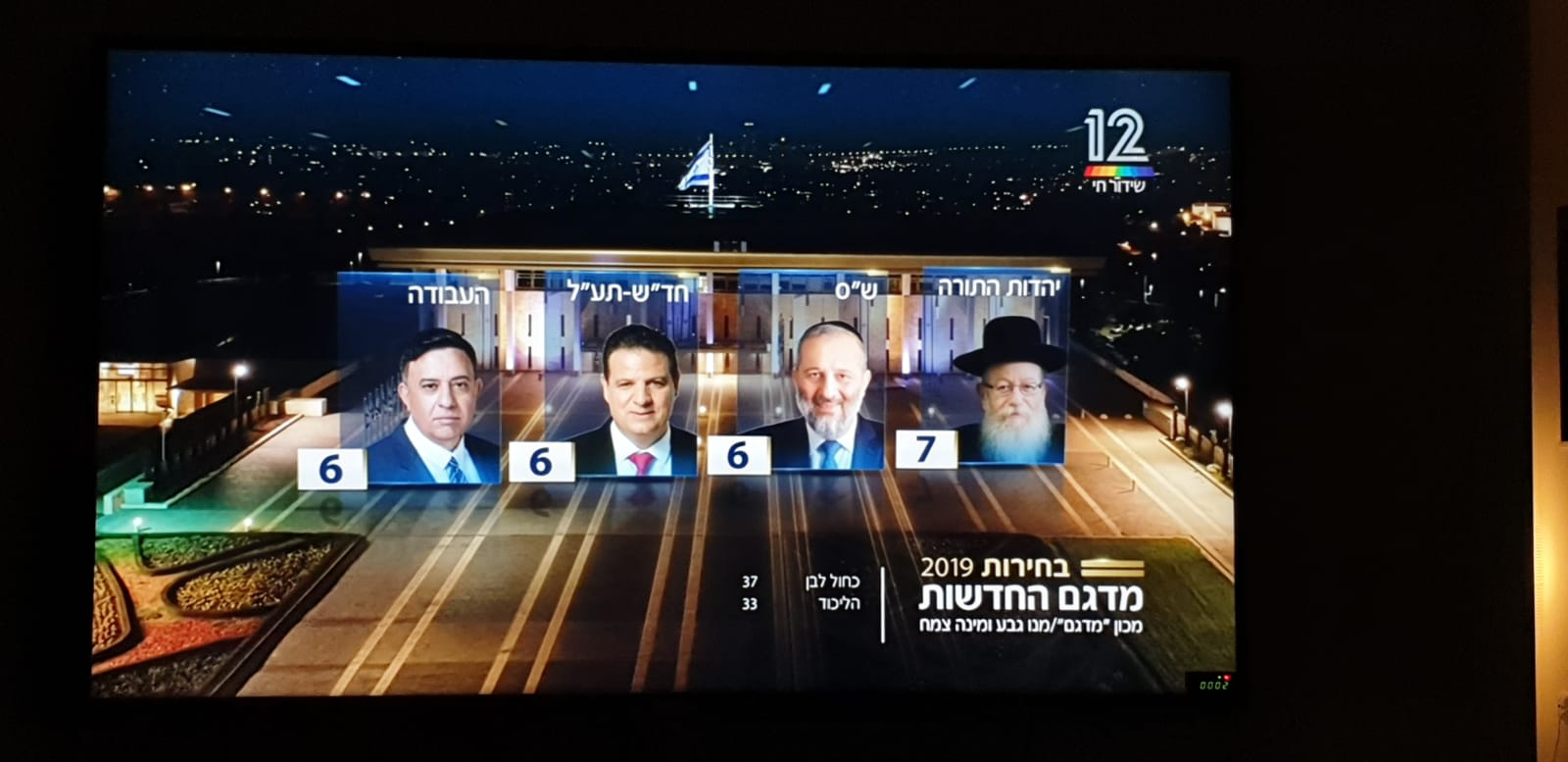 نتائج أولية لانتخابات الكنيست - كاحول لافان يتفوّق على الليكود